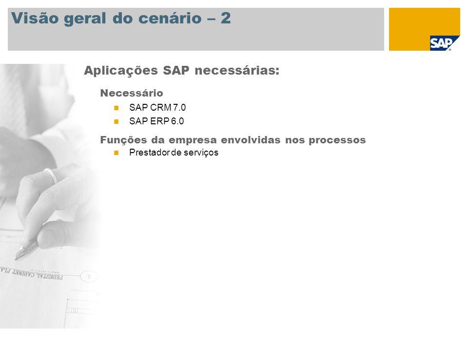 Visão geral do cenário – 2 Necessário SAP CRM 7.0 SAP ERP 6.0 Funções da empresa envolvidas nos processos Prestador de serviços Aplicações SAP necessá