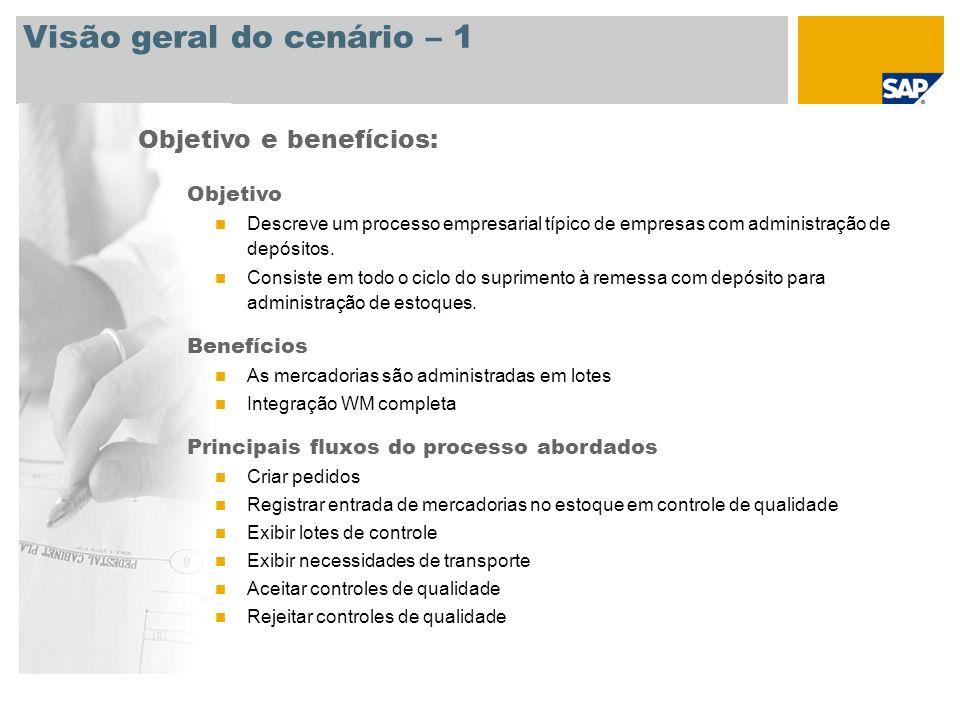Visão geral do cenário – 1 Objetivo e benefícios: Objetivo Descreve um processo empresarial típico de empresas com administração de depósitos. Consist