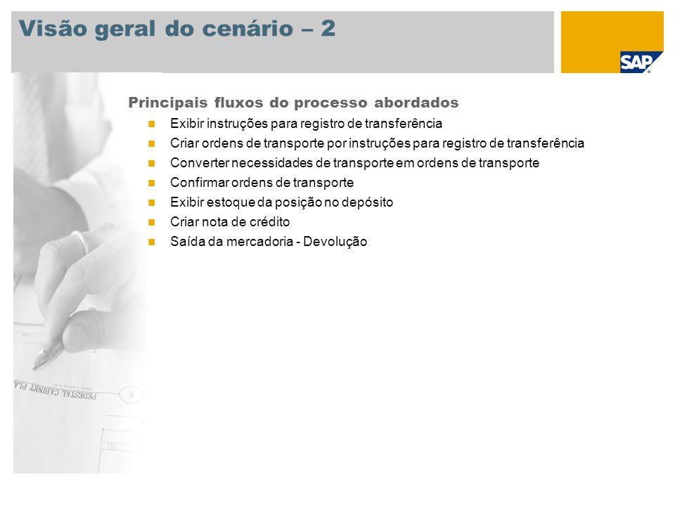 Visão geral do cenário – 2 Principais fluxos do processo abordados Exibir instruções para registro de transferência Criar ordens de transporte por ins