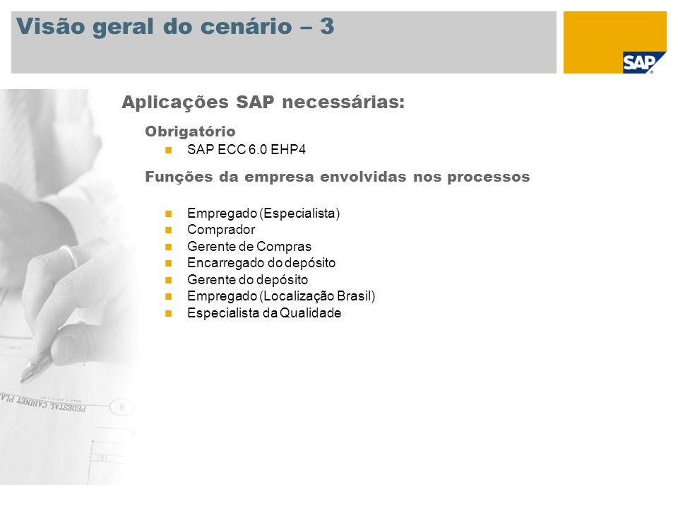 Visão geral do cenário – 3 Obrigatório SAP ECC 6.0 EHP4 Funções da empresa envolvidas nos processos Empregado (Especialista) Comprador Gerente de Comp