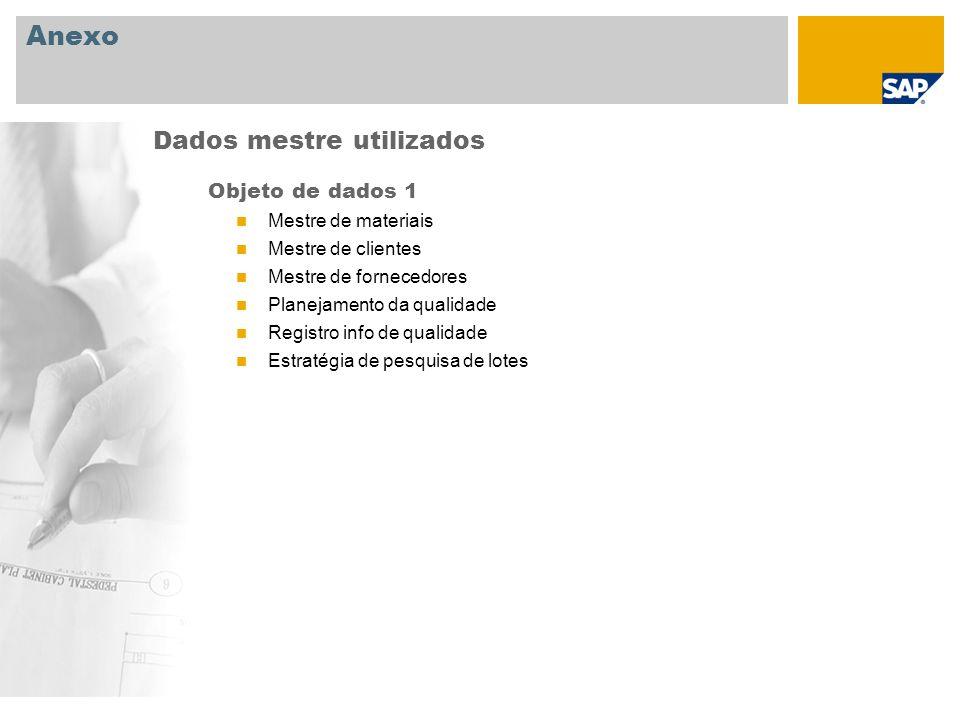 Anexo Objeto de dados 1 Mestre de materiais Mestre de clientes Mestre de fornecedores Planejamento da qualidade Registro info de qualidade Estratégia