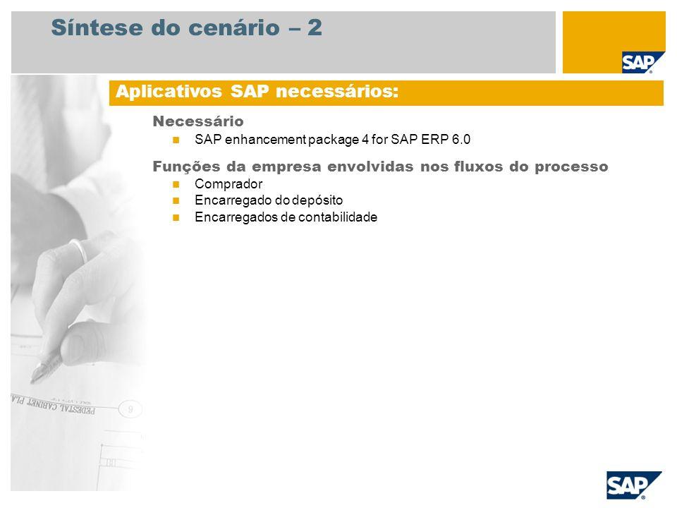 Síntese do cenário – 2 Necessário SAP enhancement package 4 for SAP ERP 6.0 Funções da empresa envolvidas nos fluxos do processo Comprador Encarregado