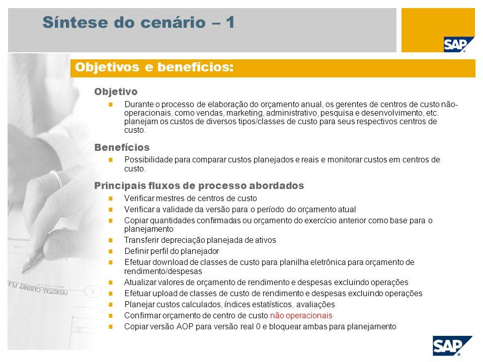 Síntese do cenário – 2 Necessário EHP4 for SAP ERP 6.0 Funções da empresa envolvidas nos fluxos do processo Controlador de custos Responsável pelo centro de custo Aplicativos SAP necessários: