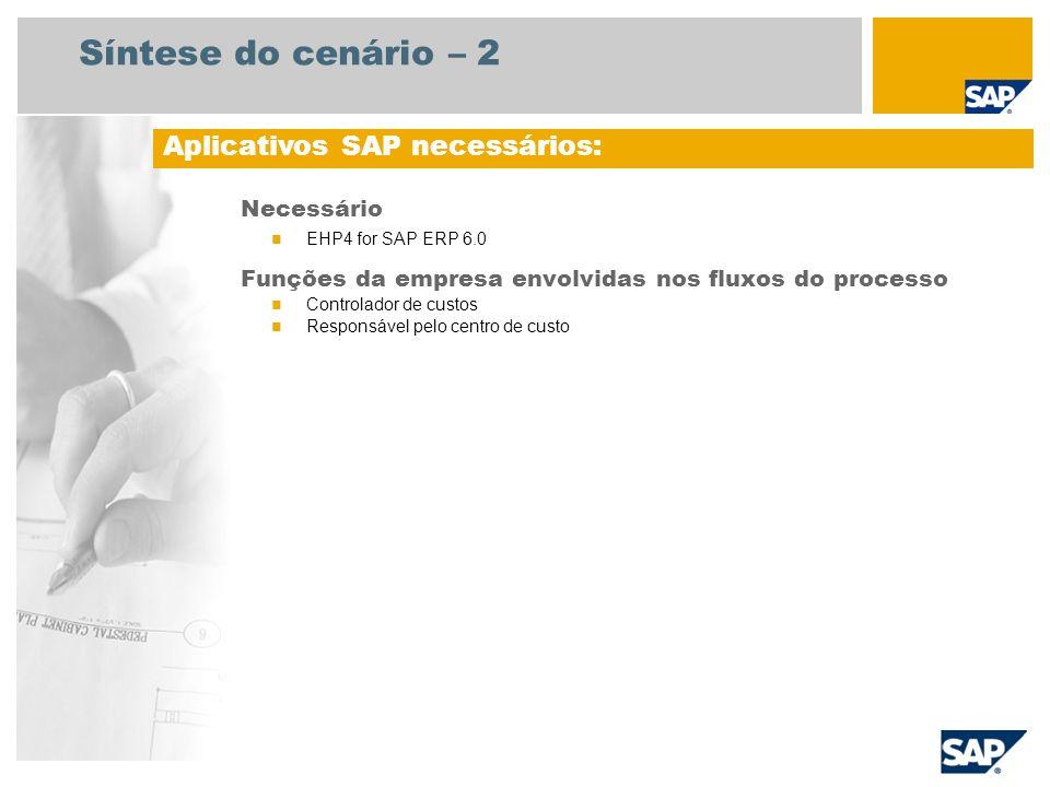 Síntese do cenário – 2 Necessário EHP4 for SAP ERP 6.0 Funções da empresa envolvidas nos fluxos do processo Controlador de custos Responsável pelo cen