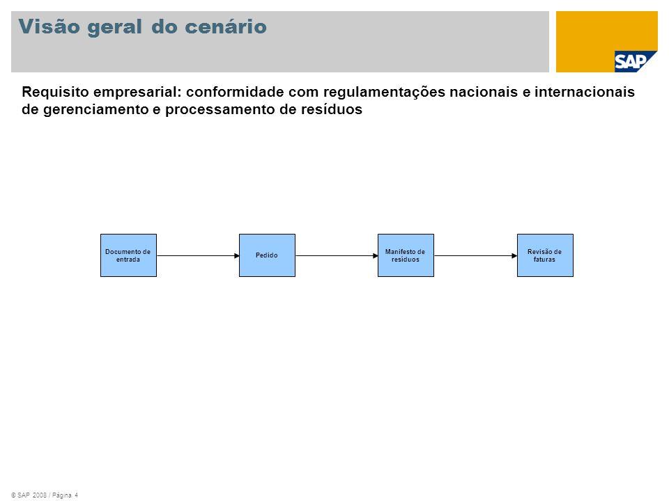 © SAP 2008 / Página 5 Dados mestre Processamento de resíduos Manifestos de resíduos Relatórios e análise § Autoridade Atribuição nº.