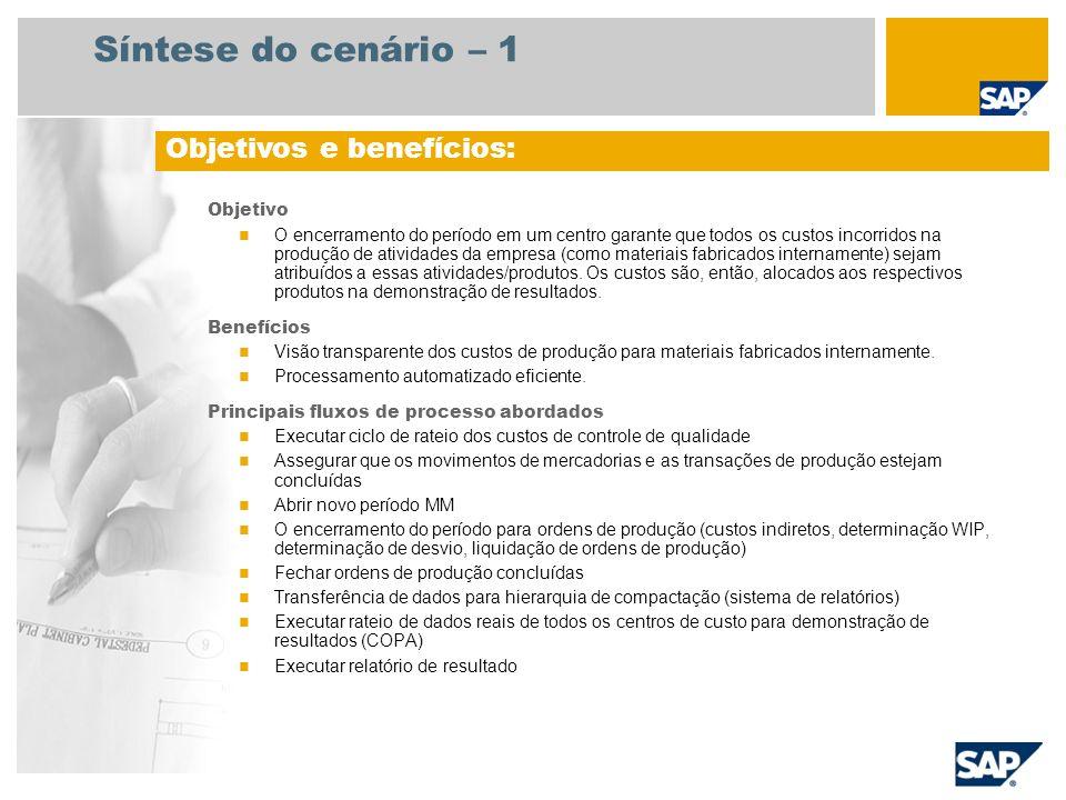 Síntese do cenário – 1 Objetivo O encerramento do período em um centro garante que todos os custos incorridos na produção de atividades da empresa (co