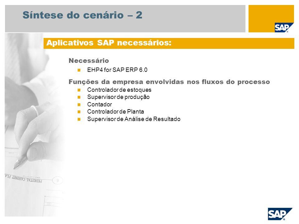 Síntese do cenário – 2 Necessário EHP4 for SAP ERP 6.0 Funções da empresa envolvidas nos fluxos do processo Controlador de estoques Supervisor de prod