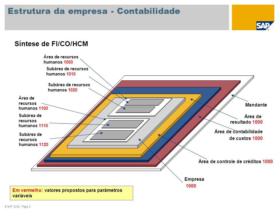 © SAP 2008 / Page 2 Estrutura da empresa - Contabilidade Mandante Área de contabilidade de custos 1000 Empresa 1000 Síntese de FI/CO/HCM Área de contr