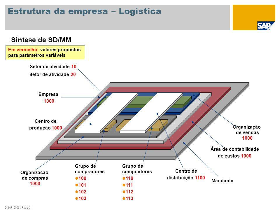 © SAP 2008 / Page 3 Estrutura da empresa – Logística Síntese de SD/MM Mandante Área de contabilidade de custos 1000 Empresa 1000 Organização de compra