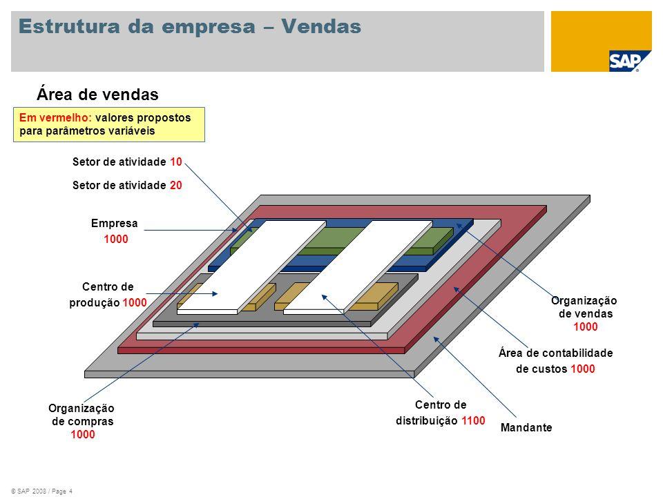 © SAP 2008 / Page 4 Estrutura da empresa – Vendas Área de vendas Mandante Área de contabilidade de custos 1000 Empresa 1000 Organização de compras 100