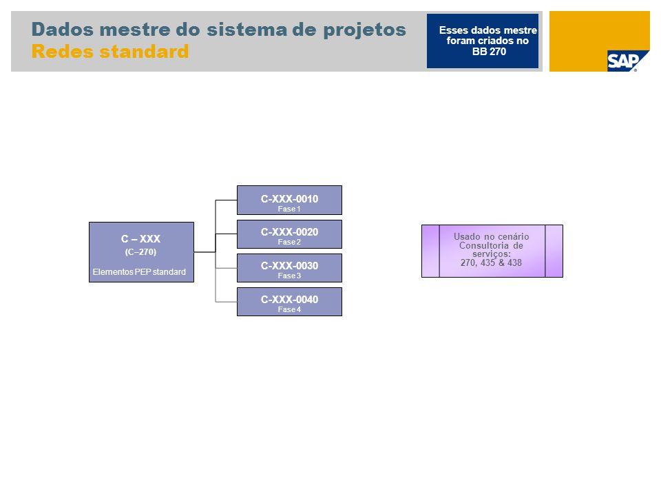Dados mestre do sistema de projetos Redes standard Usado no cenário Consultoria de serviços: 270, 435 & 438 Esses dados mestre foram criados no BB 270