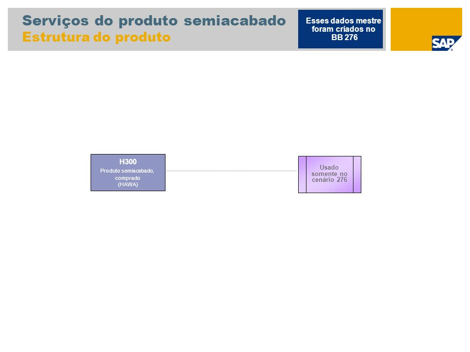 Serviços do produto semiacabado Estrutura do produto H300 Produto semiacabado, comprado (HAWA) Esses dados mestre foram criados no BB 276 Usado soment