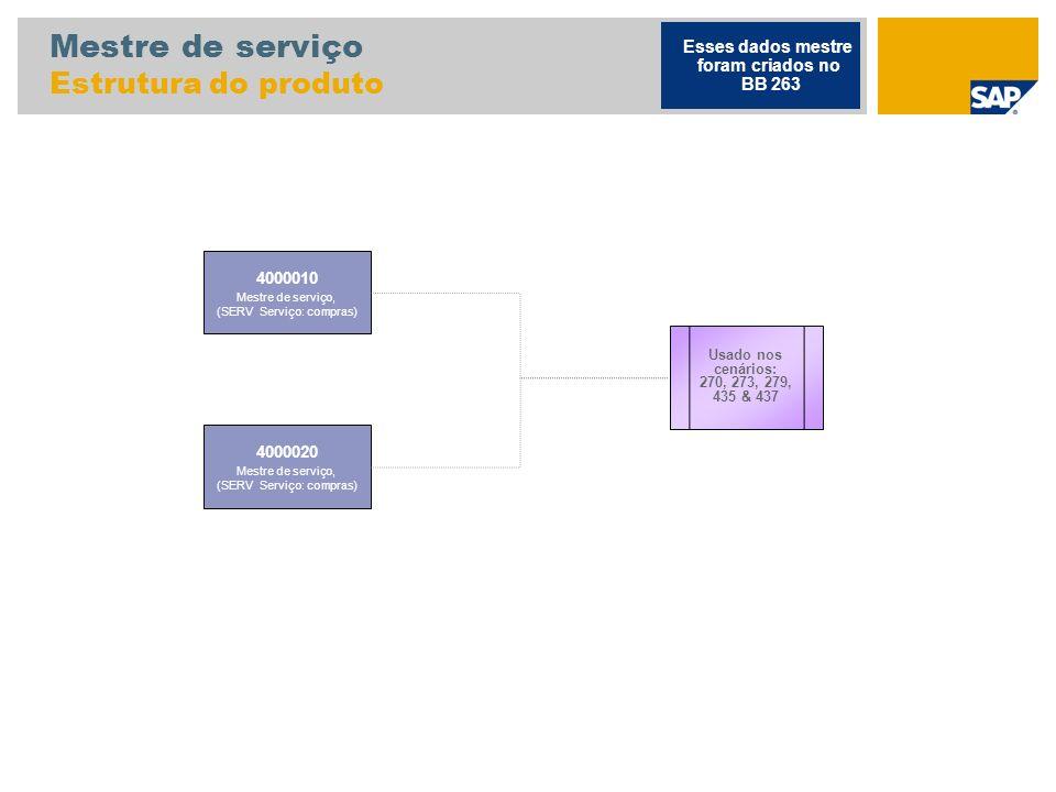 Mestre de serviço Estrutura do produto Esses dados mestre foram criados no BB 263 4000010 Mestre de serviço, (SERV Serviço: compras) Usado nos cenário