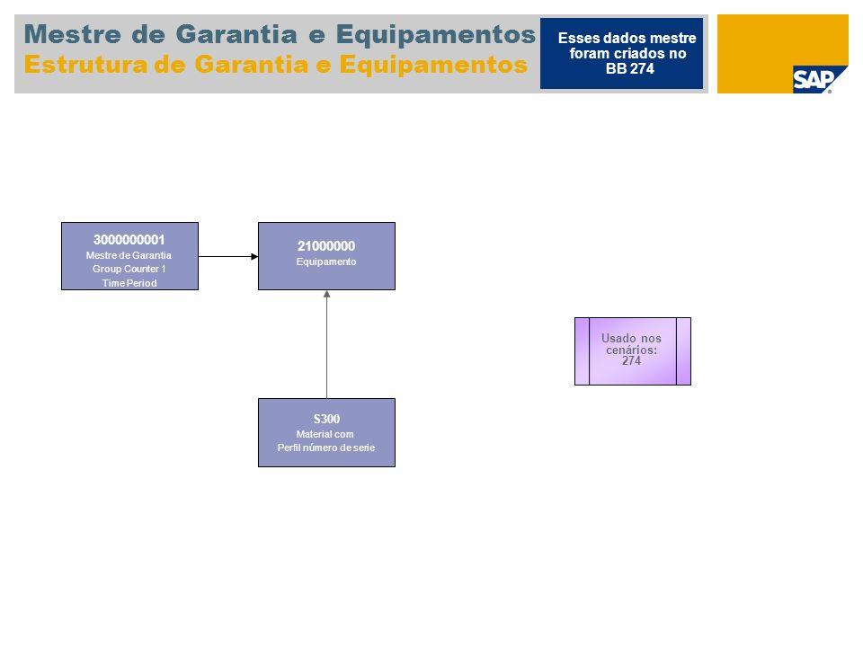 Mestre de Garantia e Equipamentos Estrutura de Garantia e Equipamentos Esses dados mestre foram criados no BB 274 3000000001 Mestre de Garantia Group