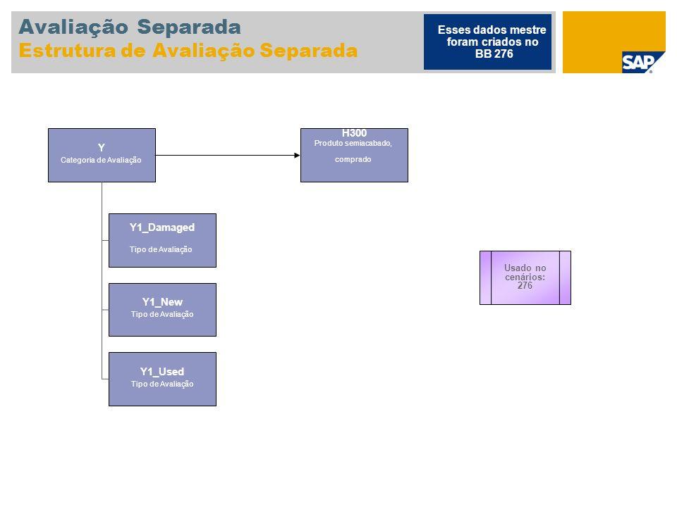 Avaliação Separada Estrutura de Avaliação Separada Y Categoria de Avaliação H300 Produto semiacabado, comprado Y1_Damaged Tipo de Avaliação Y1_New Tip