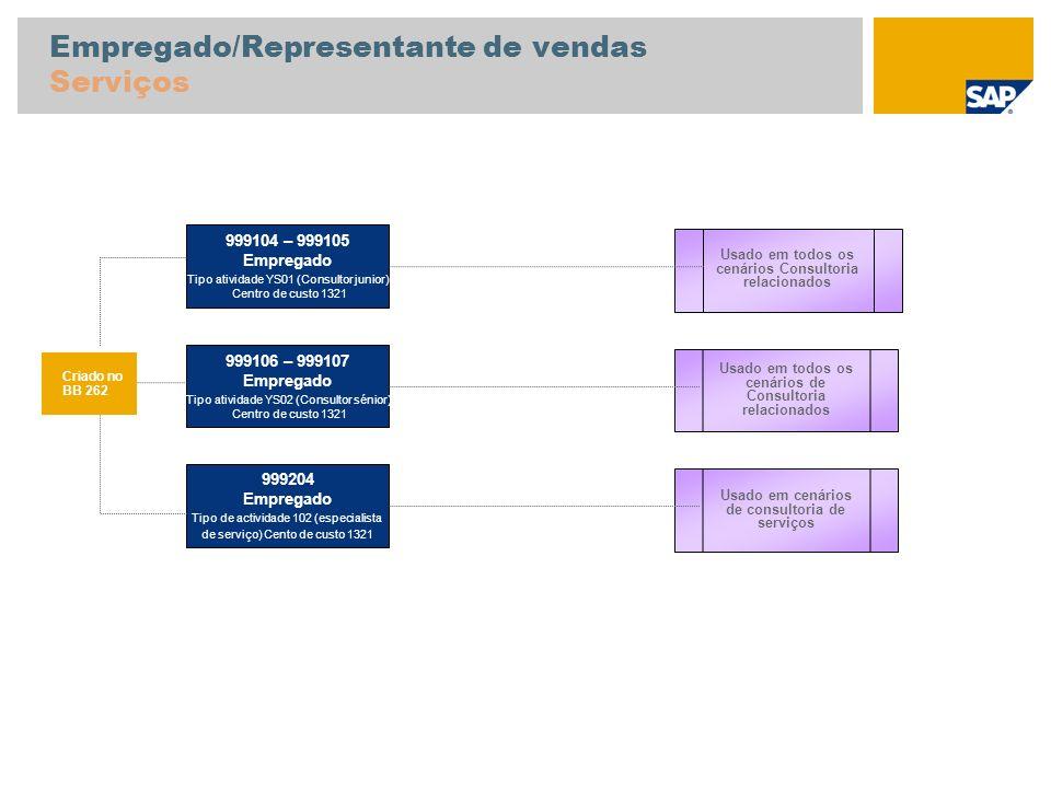Empregado/Representante de vendas Serviços 999104 – 999105 Empregado Tipo atividade YS01 (Consultor junior) Centro de custo 1321 Usado em todos os cen