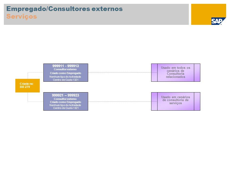 Empregado/Consultores externos Serviços 999911 - 999913 Consultor externo Criado como Empregado Nenhum tipo de Actividade Centro de Custo 1321 Usado e