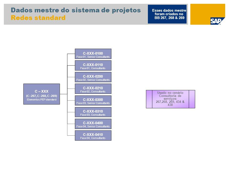 Dados mestre do sistema de projetos Redes standard Usado no cenário Consultoria de serviços: 267,268, 269, 434 & 438 Esses dados mestre foram criados