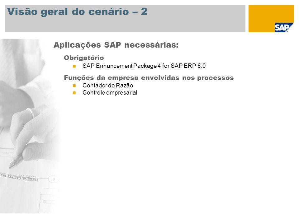 Visão geral do cenário – 2 Obrigatório SAP Enhancement Package 4 for SAP ERP 6.0 Funções da empresa envolvidas nos processos Contador do Razão Control