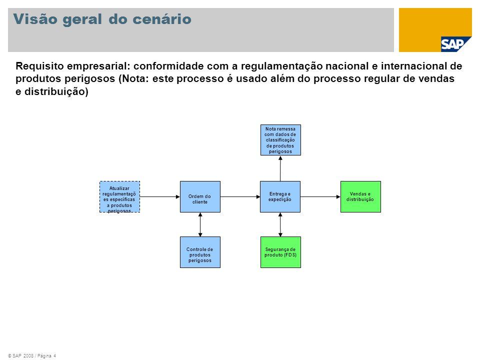 © SAP 2008 / Página 4 Visão geral do cenário Atualizar regulamentaçõ es específicas a produtos perigosos Ordem do cliente Controle de produtos perigos