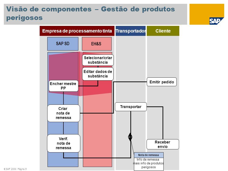 © SAP 2008 / Página 5 ClienteTransportadorEmpresa de processamento tinta SAP SD EH&S Selecionar/criar substância Criar nota de remessa Transportar Enc
