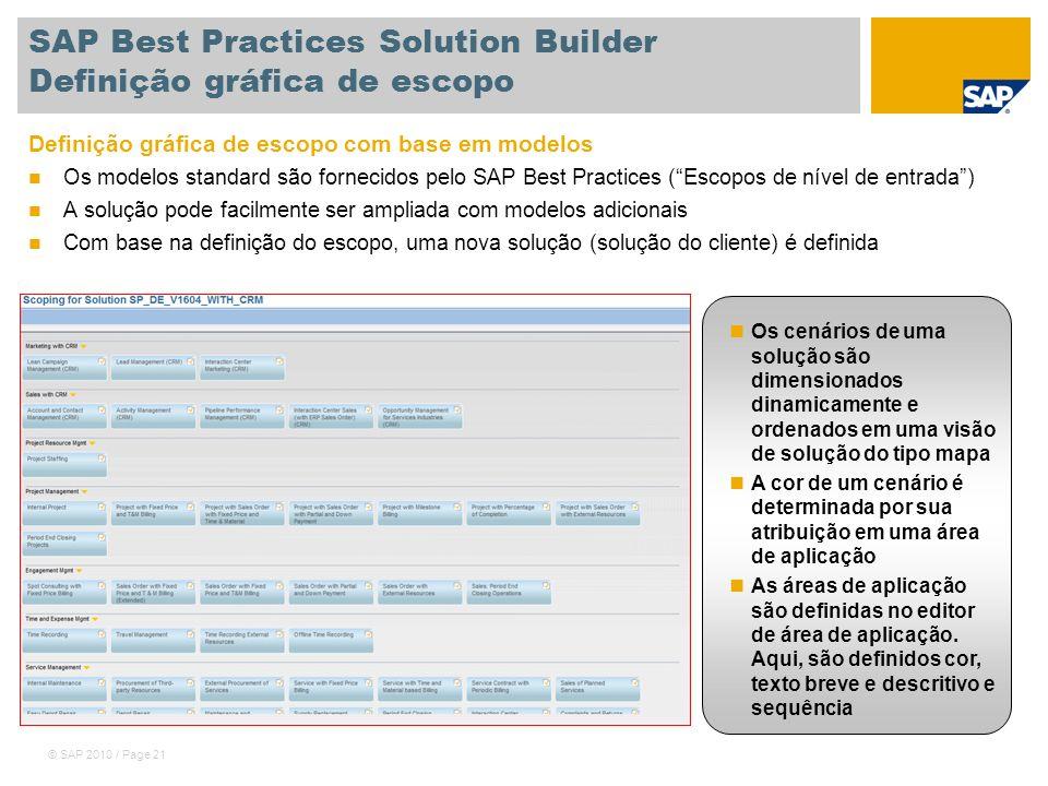 © SAP 2010 / Page 21 SAP Best Practices Solution Builder Definição gráfica de escopo Definição gráfica de escopo com base em modelos Os modelos standa
