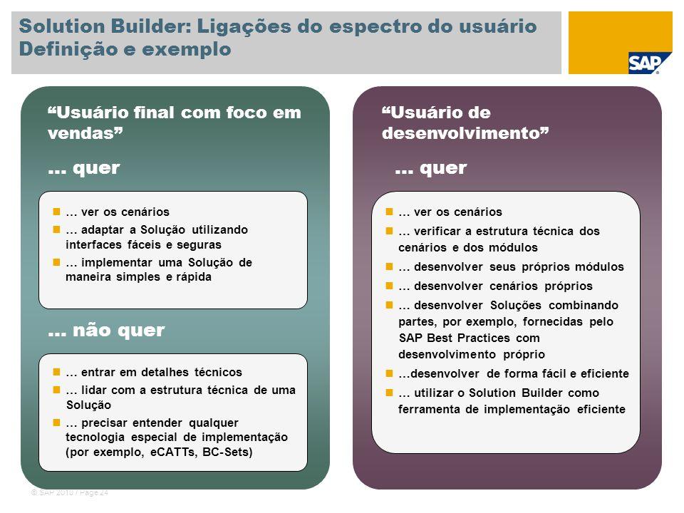 © SAP 2010 / Page 24 Solution Builder: Ligações do espectro do usuário Definição e exemplo Usuário final com foco em vendas Usuário de desenvolvimento