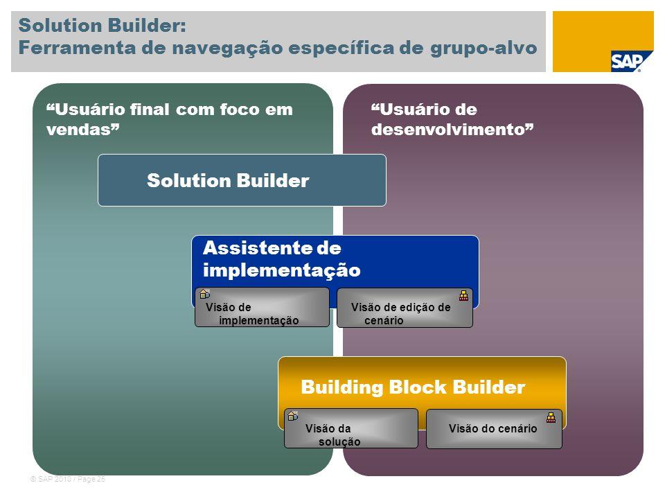 © SAP 2010 / Page 25 Solution Builder: Ferramenta de navegação específica de grupo-alvo Usuário final com foco em vendas Usuário de desenvolvimento So