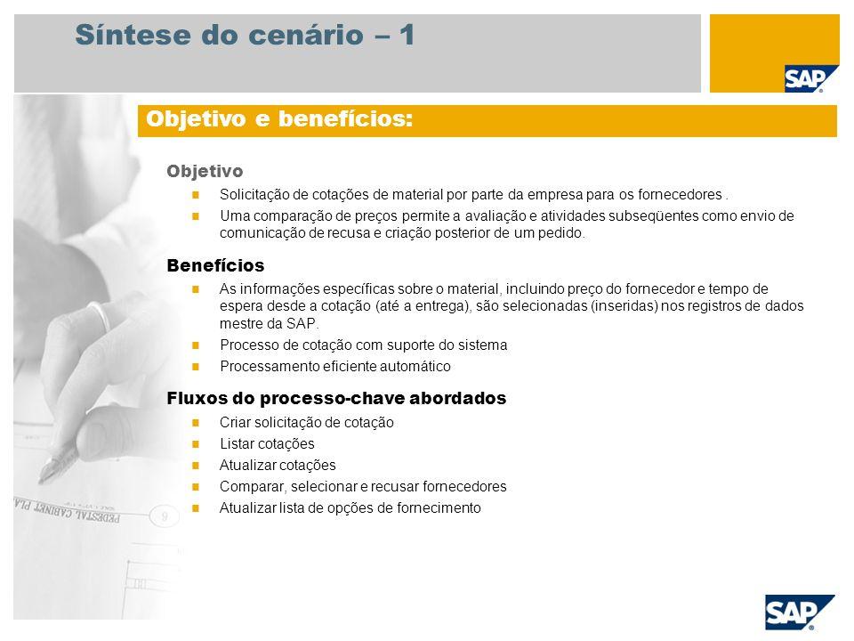 Síntese do cenário – 1 Objetivo Solicitação de cotações de material por parte da empresa para os fornecedores. Uma comparação de preços permite a aval