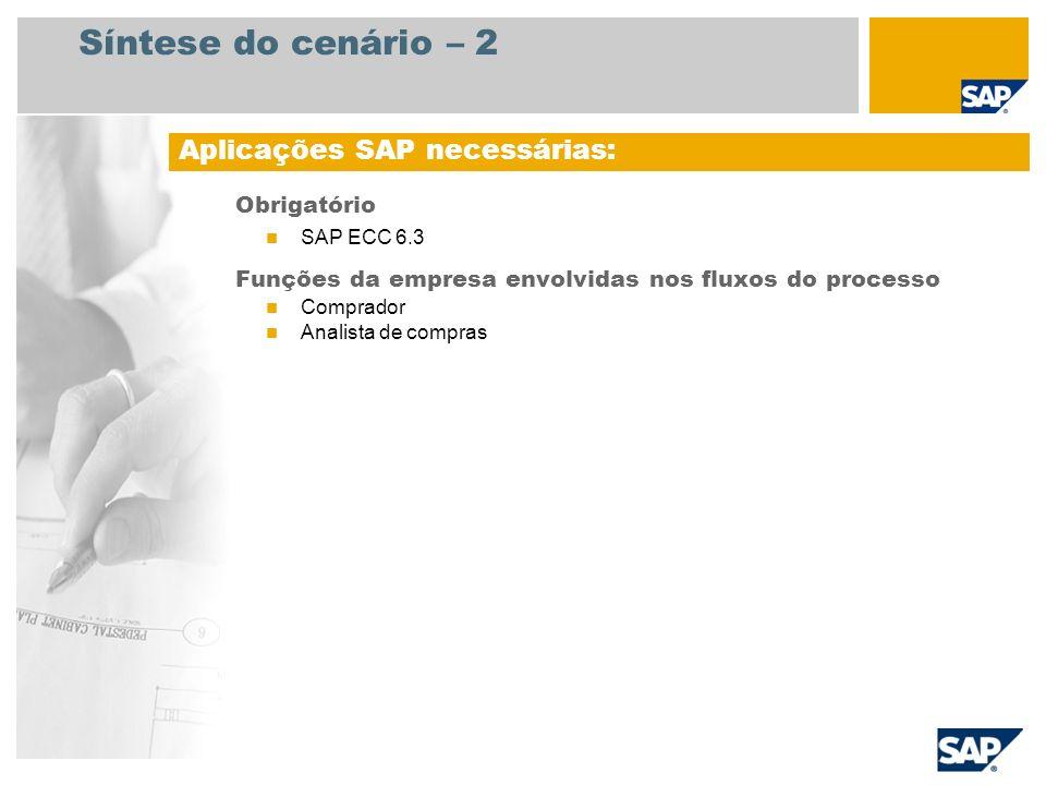 Síntese do cenário – 2 Obrigatório SAP ECC 6.3 Funções da empresa envolvidas nos fluxos do processo Comprador Analista de compras Aplicações SAP neces