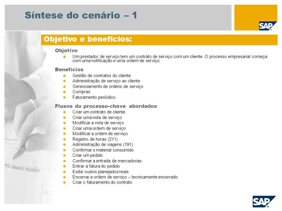 Síntese do cenário – 1 Objetivo Um prestador de serviço tem um contrato de serviço com um cliente. O processo empresarial começa com uma notificação e