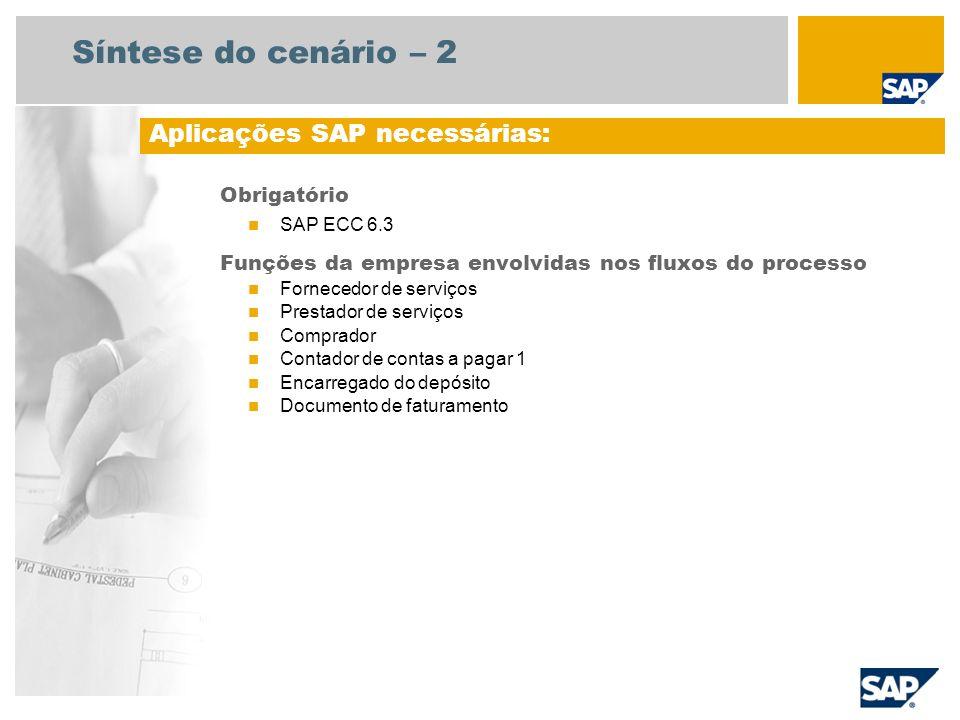 Síntese do cenário – 2 Obrigatório SAP ECC 6.3 Funções da empresa envolvidas nos fluxos do processo Fornecedor de serviços Prestador de serviços Compr