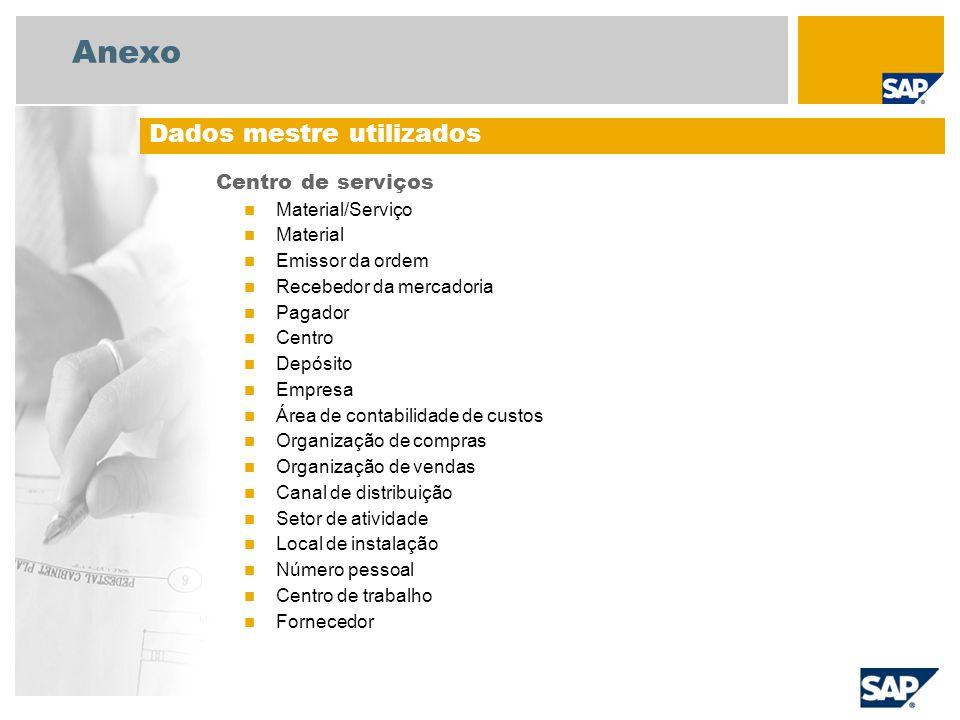 Anexo Centro de serviços Material/Serviço Material Emissor da ordem Recebedor da mercadoria Pagador Centro Depósito Empresa Área de contabilidade de c