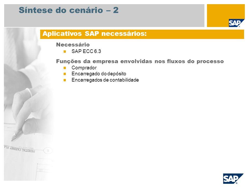 Síntese do cenário – 2 Necessário SAP ECC 6.3 Funções da empresa envolvidas nos fluxos do processo Comprador Encarregado do depósito Encarregados de c