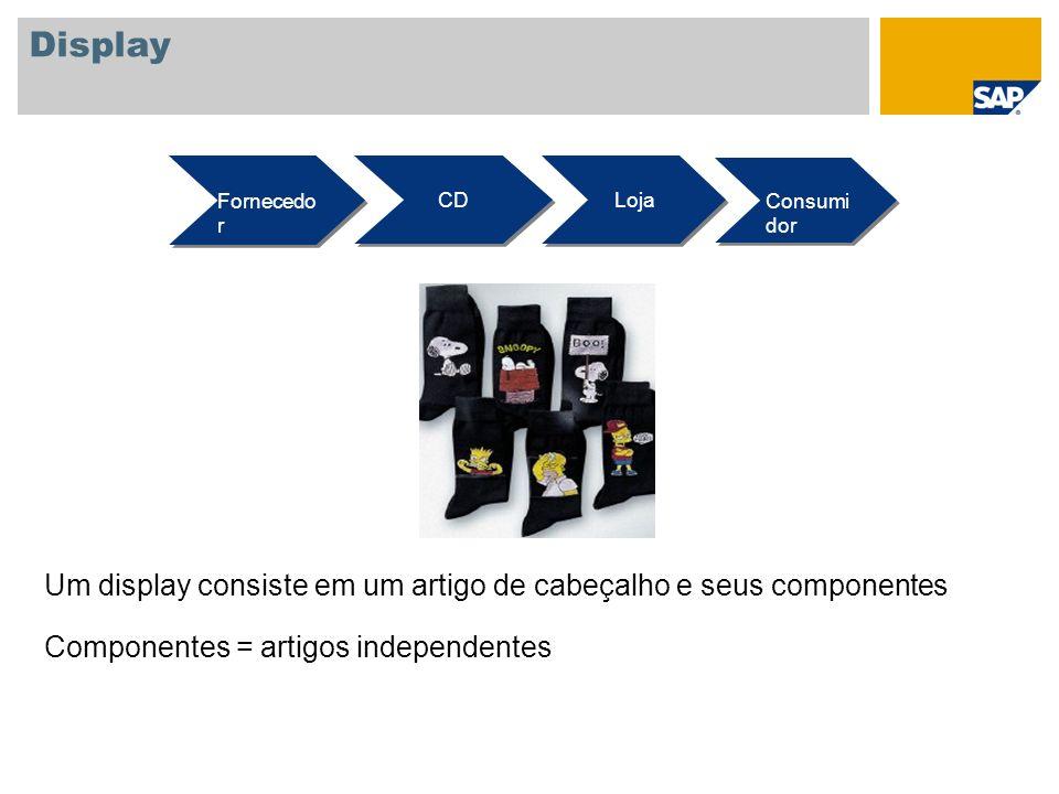 Display Fornecedo r CD Loja Consumi dor Um display consiste em um artigo de cabeçalho e seus componentes Componentes = artigos independentes