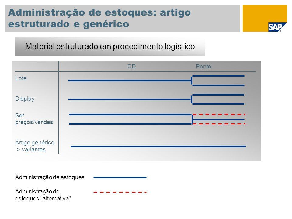 Administração de estoques: artigo estruturado e genérico Administração de estoques