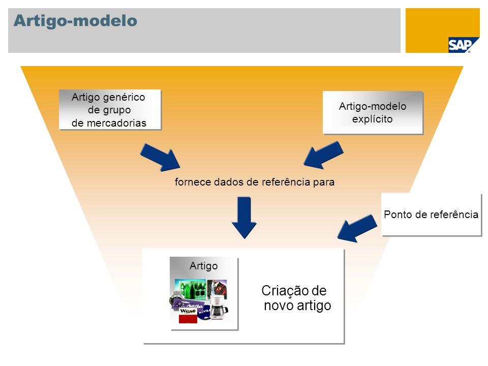Artigo-modelo Artigo genérico de grupo de mercadorias Artigo genérico de grupo de mercadorias fornece dados de referência para Criação de novo artigo