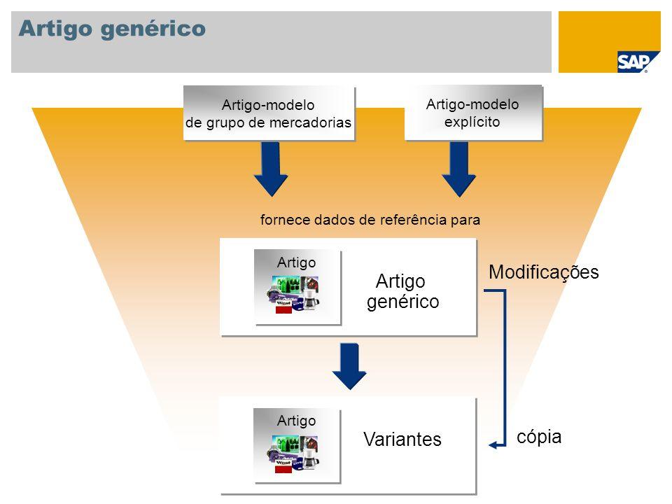 Artigo genérico Artigo-modelo explícito Artigo-modelo explícito Artigo-modelo de grupo de mercadorias Modificações cópia fornece dados de referência p