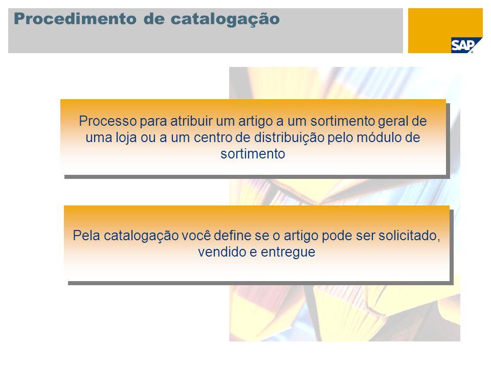 Procedimento de catalogação Processo para atribuir um artigo a um sortimento geral de uma loja ou a um centro de distribuição pelo módulo de sortiment