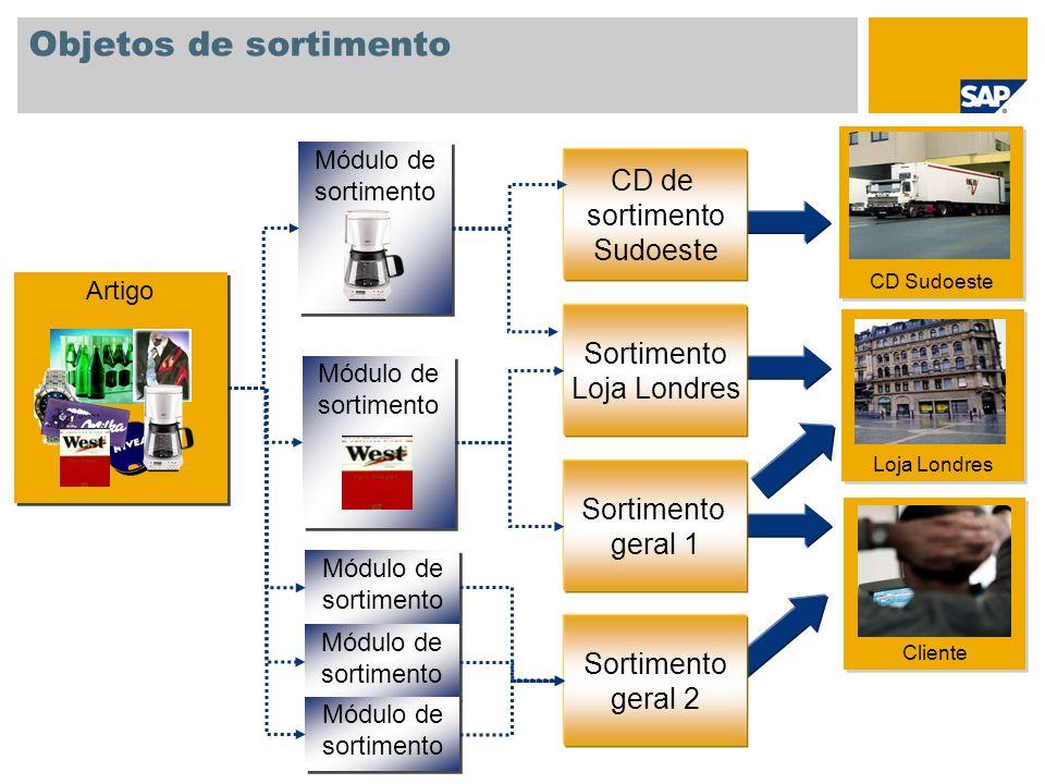 Objetos de sortimento Módulo de sortimento Módulo de sortimento Artigo CD de sortimento Sudoeste Sortimento Loja Londres Sortimento geral 1 Sortimento
