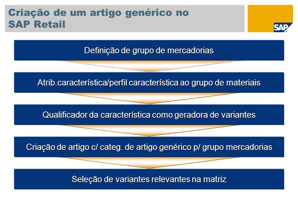 Criação de um artigo genérico no SAP Retail Seleção de variantes relevantes na matriz Criação de artigo c/ categ. de artigo genérico p/ grupo mercador