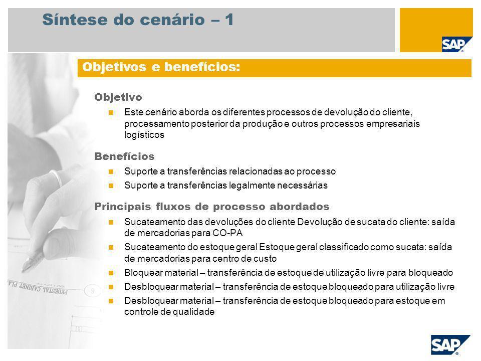 Síntese do cenário – 1 Objetivo Este cenário aborda os diferentes processos de devolução do cliente, processamento posterior da produção e outros proc