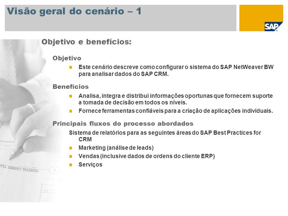 Visão geral do cenário – 2 Necessário SAP NetWeaver BW SAP CRM 7.0 SAP ECC 6.0 Funções da empresa envolvidas Usuário do processo empresarial responsável pela análise de dados Aplicações necessárias da SAP: Para uma visão geral do cenário apresentado neste documento, os principais relatórios são descritos nas transparências a seguir.