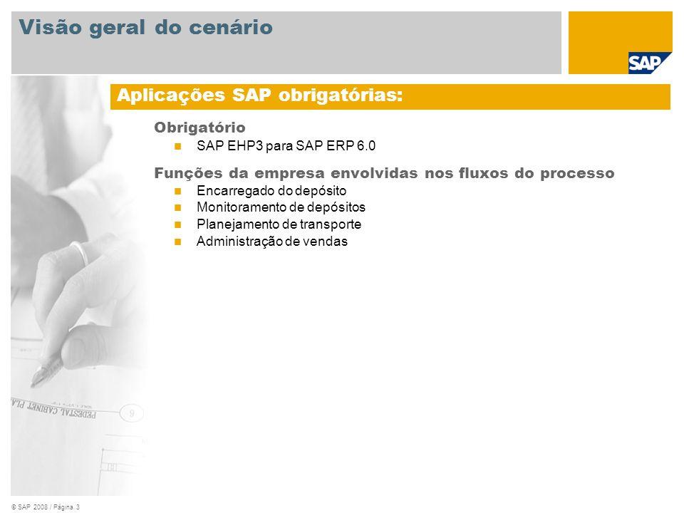 © SAP 2008 / Página 3 Obrigatório SAP EHP3 para SAP ERP 6.0 Funções da empresa envolvidas nos fluxos do processo Encarregado do depósito Monitoramento