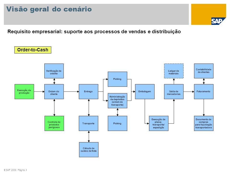 © SAP 2008 / Página 4 Visão geral do cenário Requisito empresarial: suporte aos processos de vendas e distribuição Order-to-Cash Execução da produção