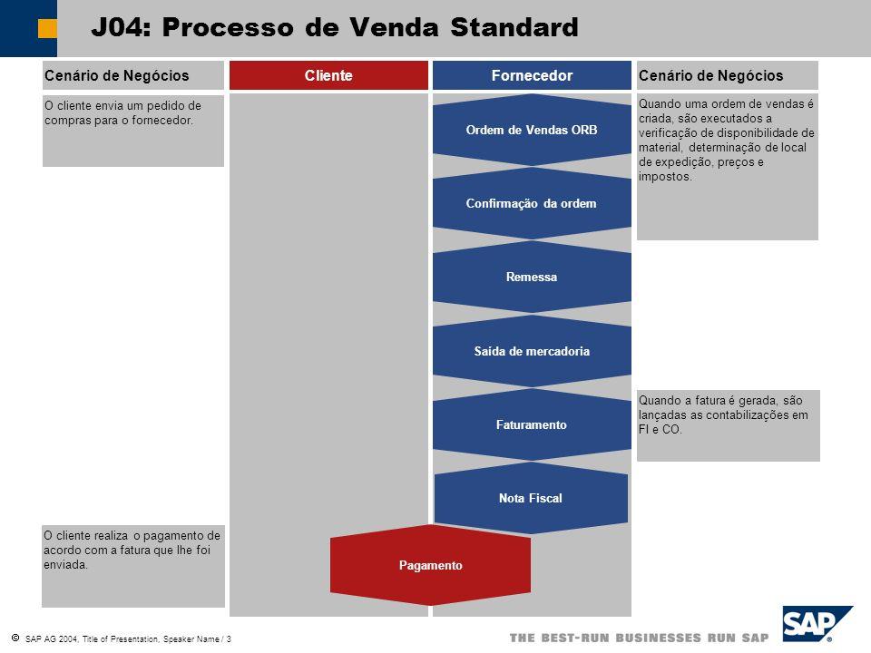 SAP AG 2004, Title of Presentation, Speaker Name / 3 J04: Processo de Venda Standard Cenário de NegóciosClienteFornecedorCenário de Negócios Quando um