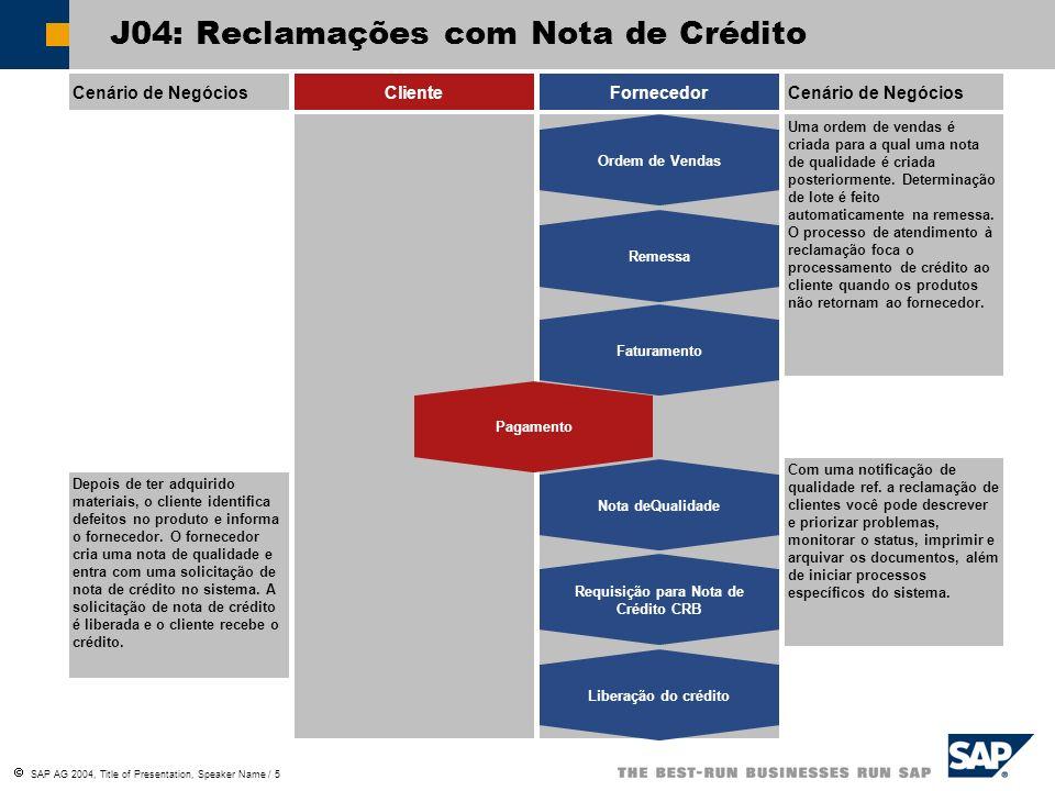 SAP AG 2004, Title of Presentation, Speaker Name / 5 J04: Reclamações com Nota de Crédito Cenário de NegóciosClienteFornecedorCenário de Negócios Depo