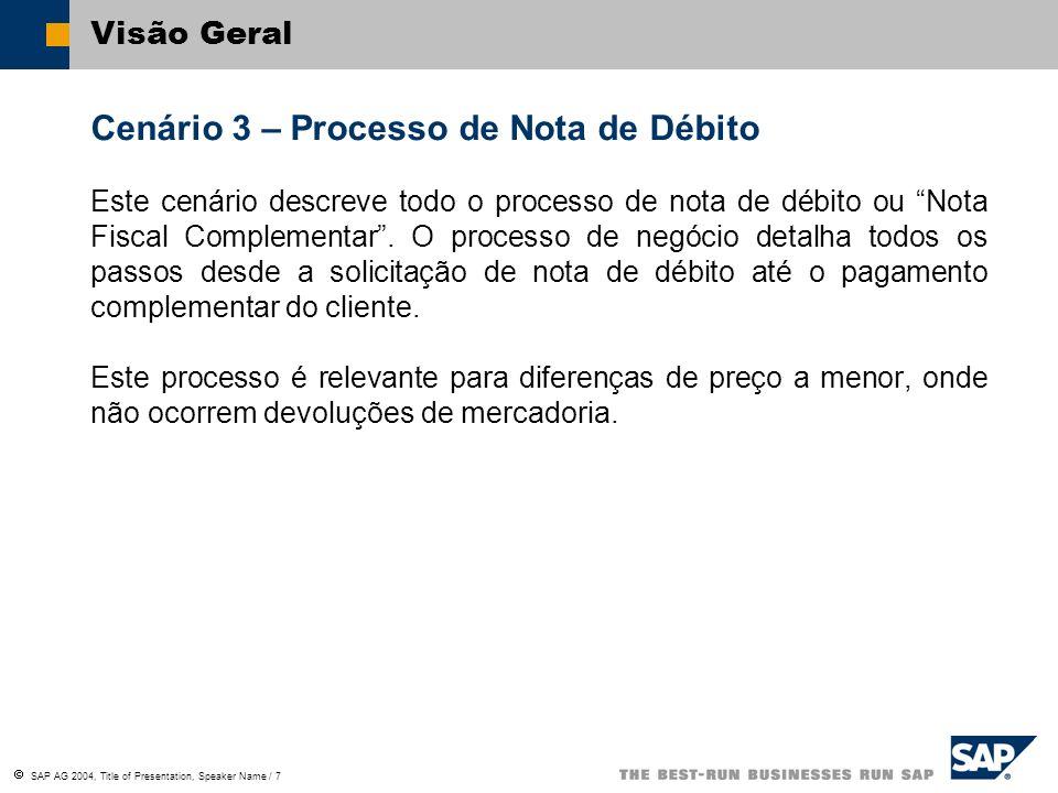 SAP AG 2004, Title of Presentation, Speaker Name / 7 Cenário 3 – Processo de Nota de Débito Este cenário descreve todo o processo de nota de débito ou