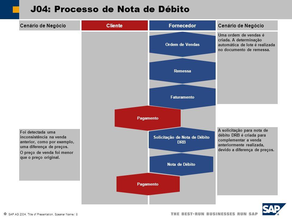 SAP AG 2004, Title of Presentation, Speaker Name / 8 J04: Processo de Nota de Débito Cenário de NegócioClienteFornecedorCenário de Negócio Foi detecta