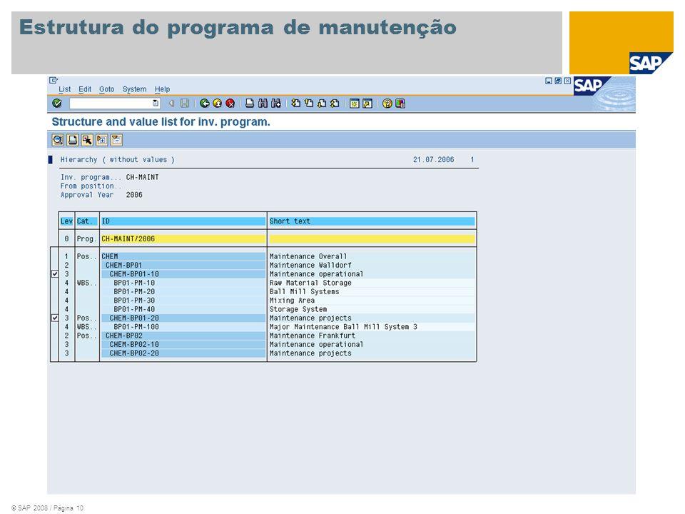 © SAP 2008 / Página 10 Estrutura do programa de manutenção